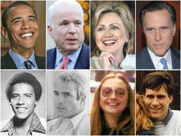 Presidential Candidates of 2008